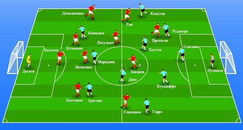 Лучшие матчи в истории футбола. Аргентина vs СССР 2:4 (Видео)