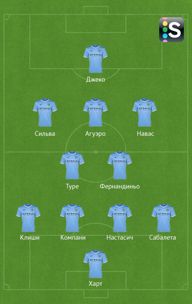 «Манчестер Сити» 2013-14