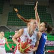 Евробаскет-2011 жен, сборная России жен, сборная Словакии жен