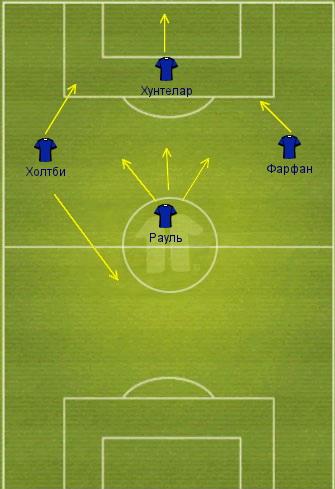 современном футболе схема.