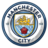 Manchester Сity and Pep