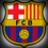 Аналитически о Барселоне